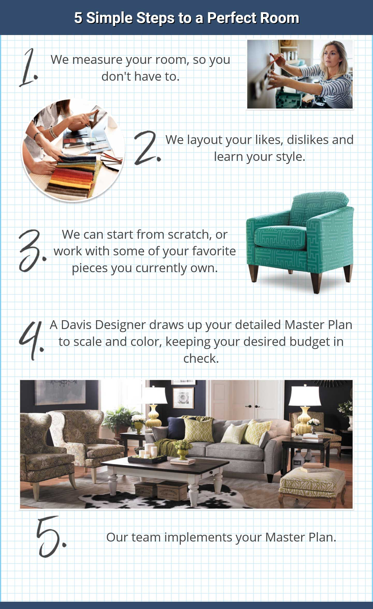5 Simple Steps to a Perfect Room